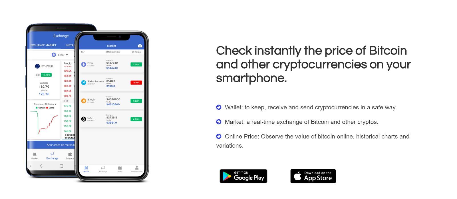 CryptoMarket Mobile Support