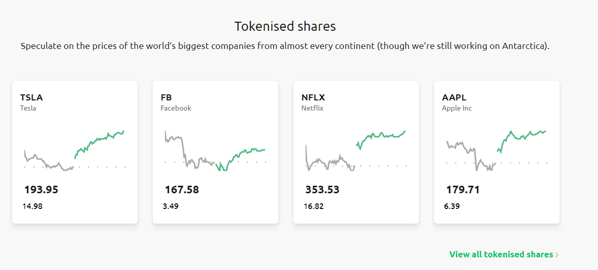Currency.com Tokenized Shares