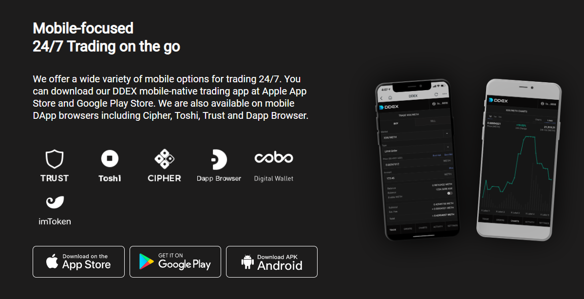 DDEX Mobile Support