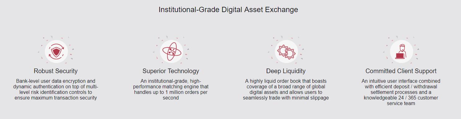 GBX Digital Asset Exchange Advantages
