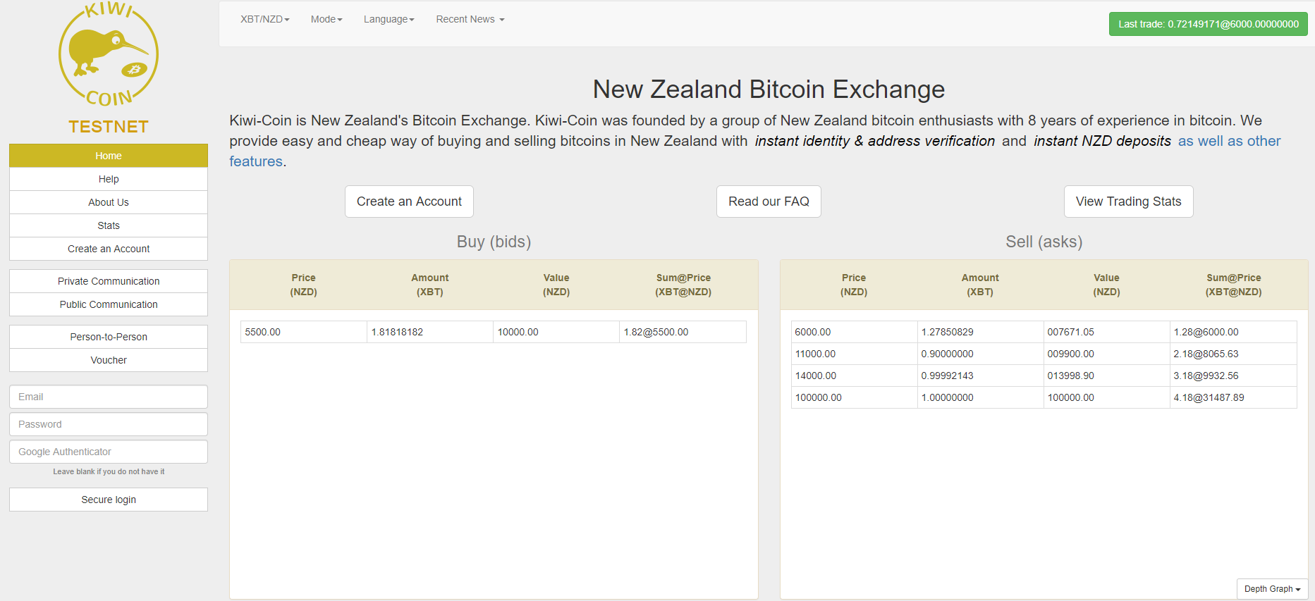 KiwiCoin Exchange Order Book