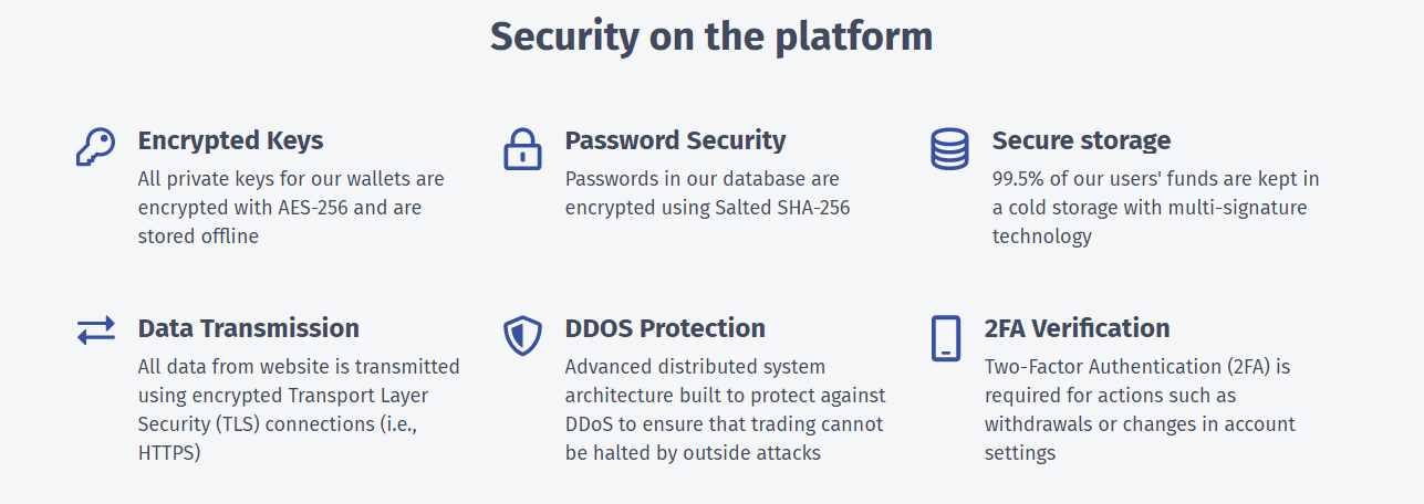 LATOKEN Security Features