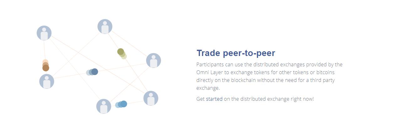 OmniDEX Peer to Peer