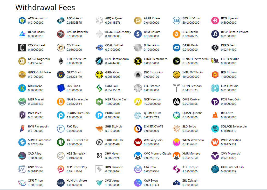 TradeOgre Withdrawal Fees Overview