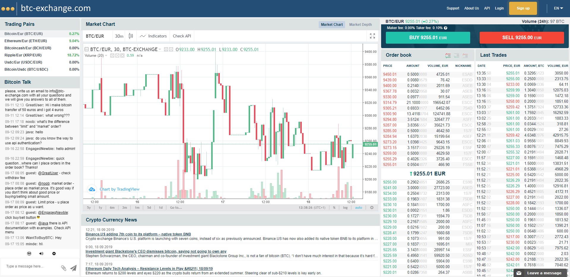 BTC Exchange Trading View