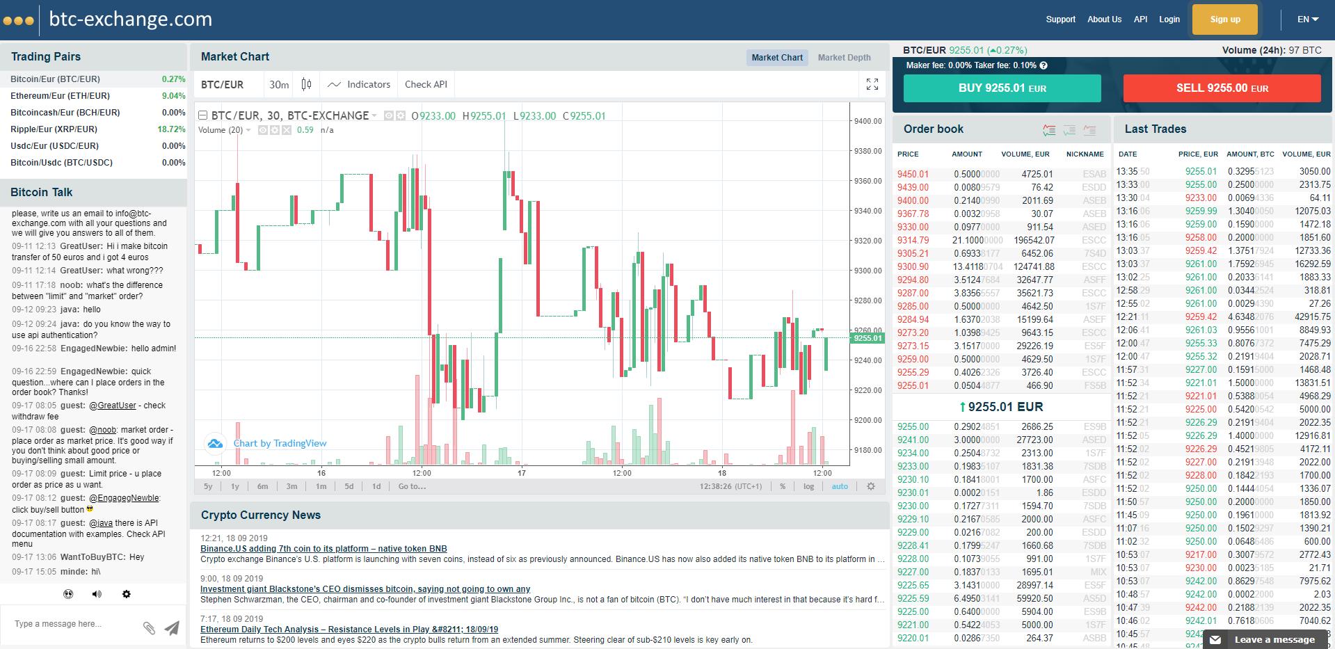 geriausias usd bitcoin exchange ava bitcoin scam