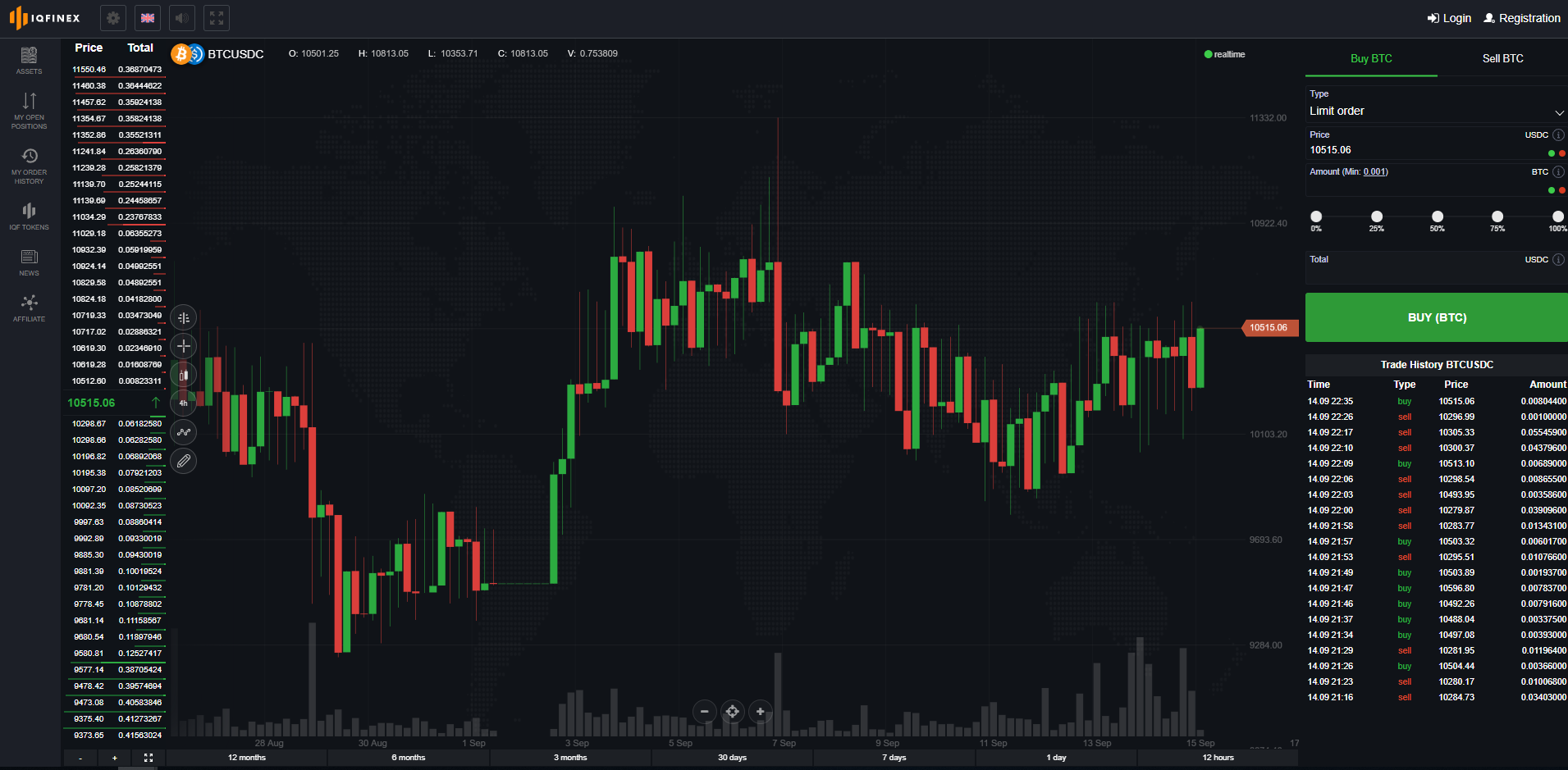 IQFinex Trading View