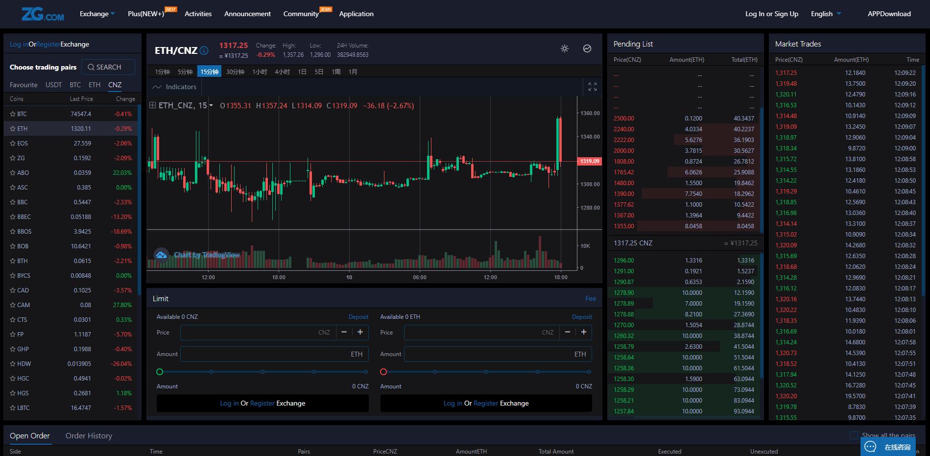 ZG.com Trading View