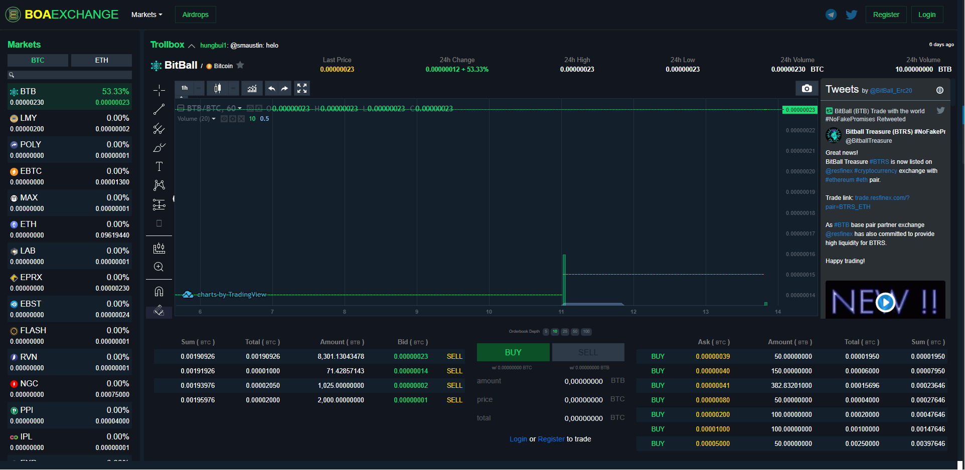 BOA Exchange Trading View