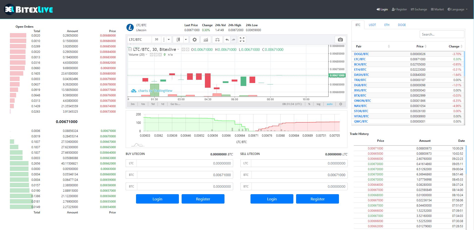 Bitexlive Trading View