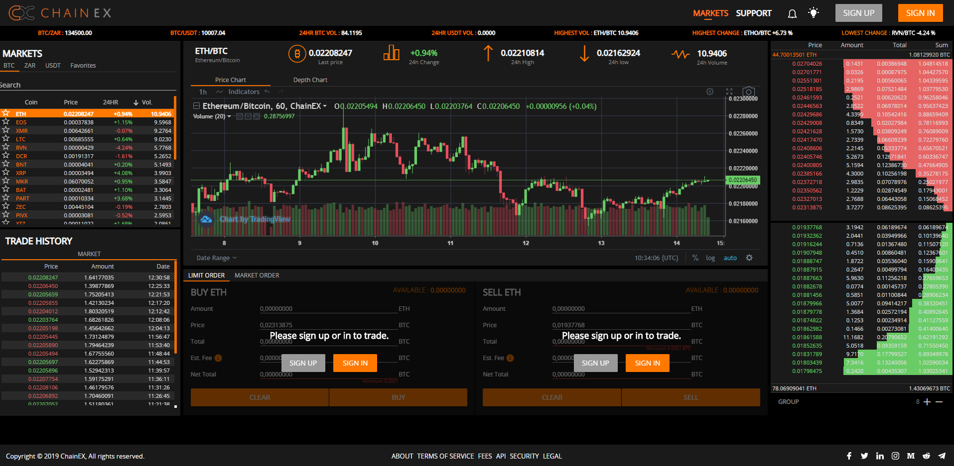 ChainEX Trading View