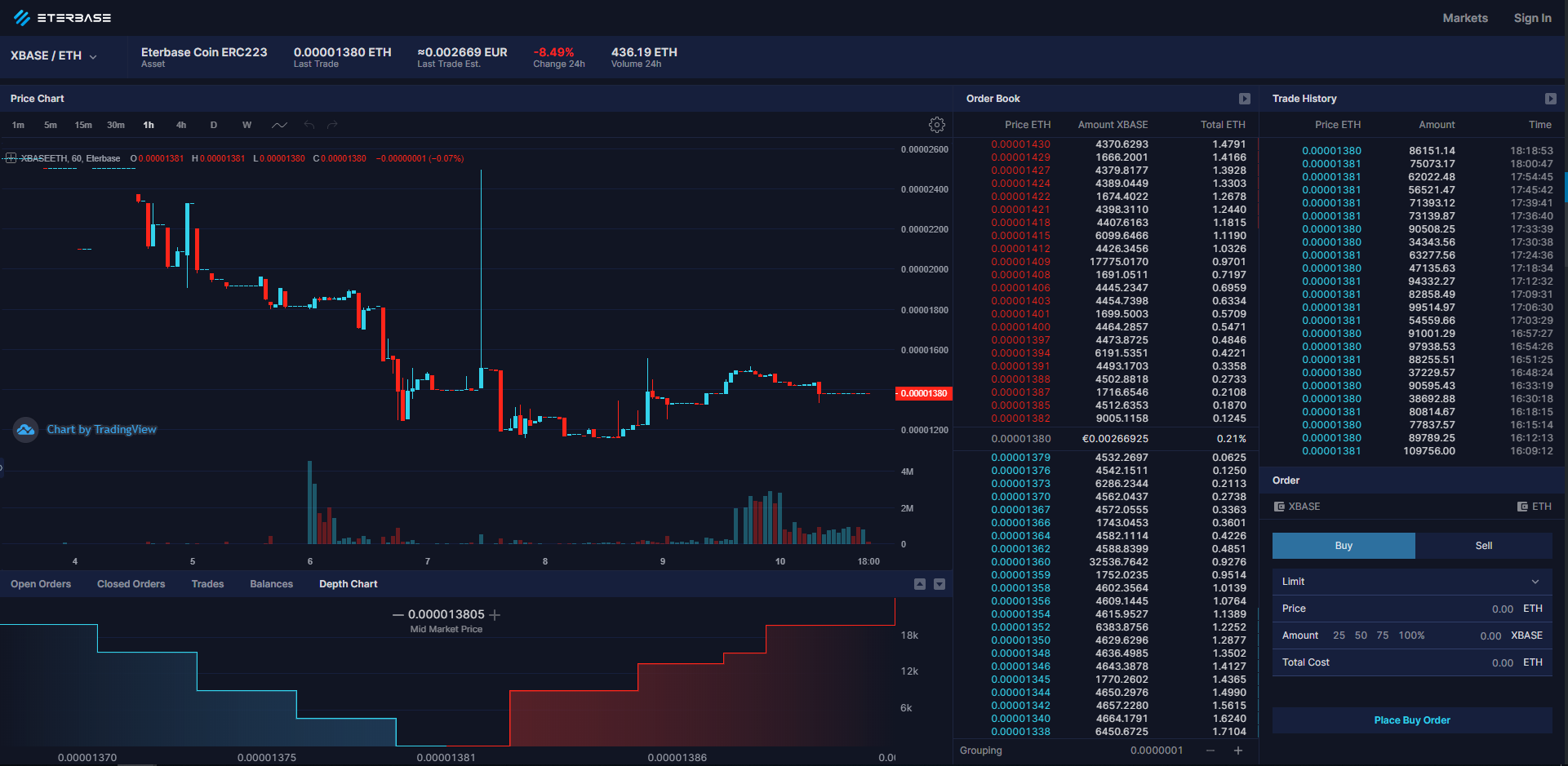 Eterbase Trading View