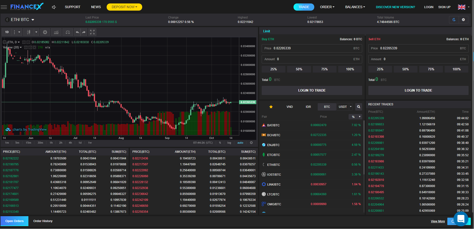FinanceX Trading View
