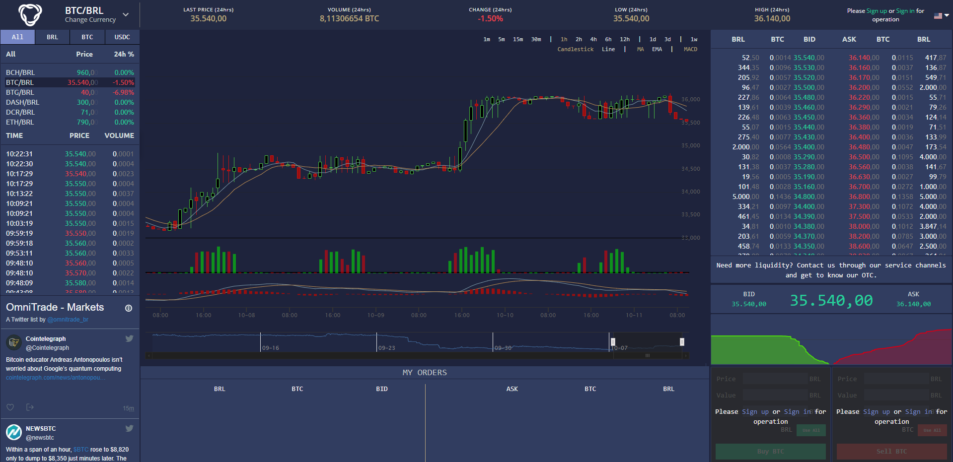 Omnitrade Trading View