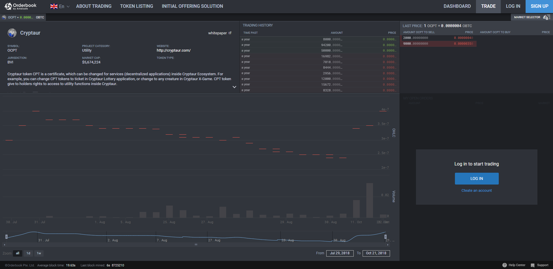 Orderbook.io Trading View