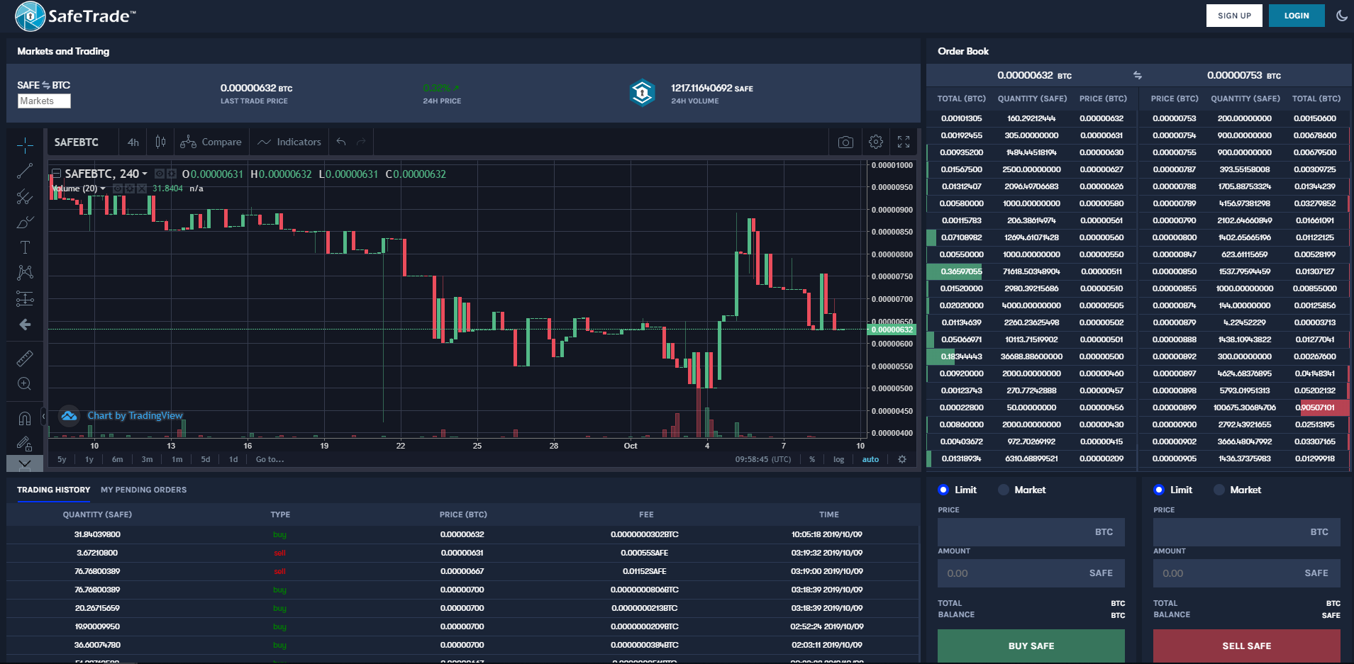 SafeTrade Trading View