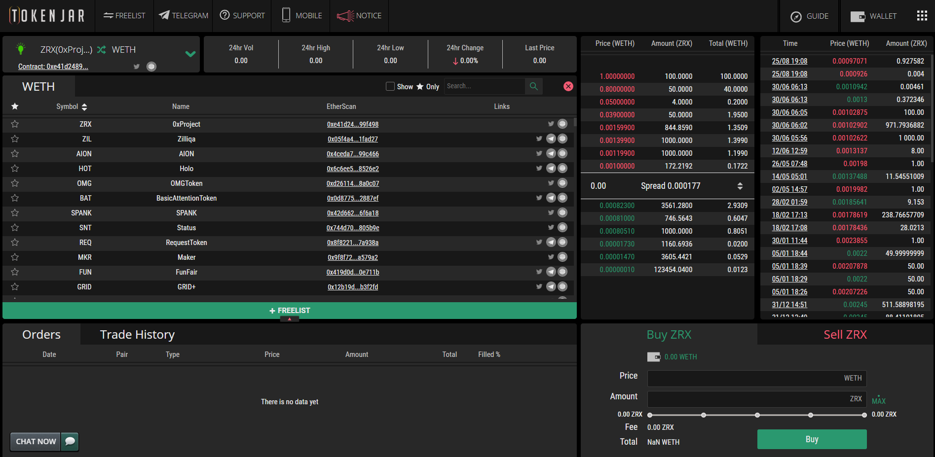 TokenJar Trading View