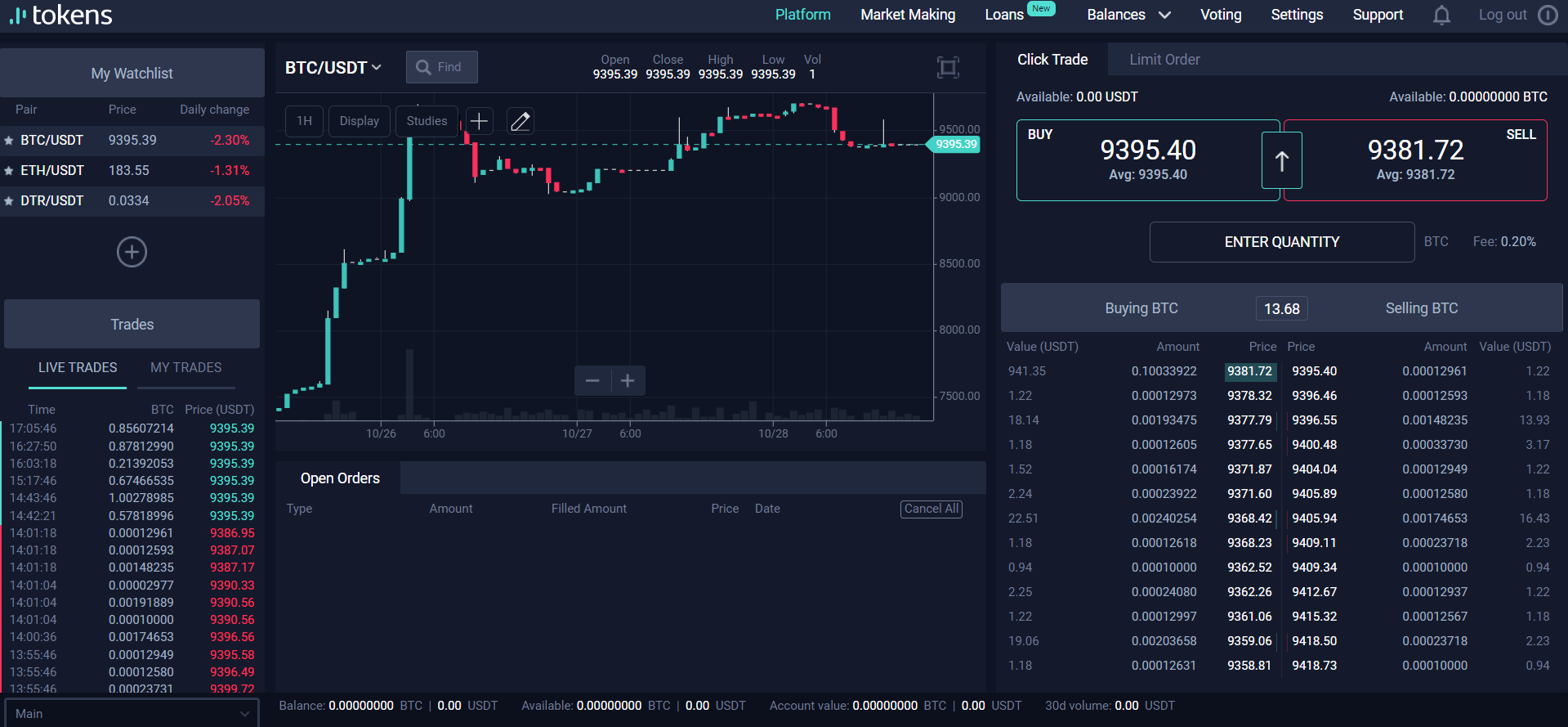TokensNet Trading View