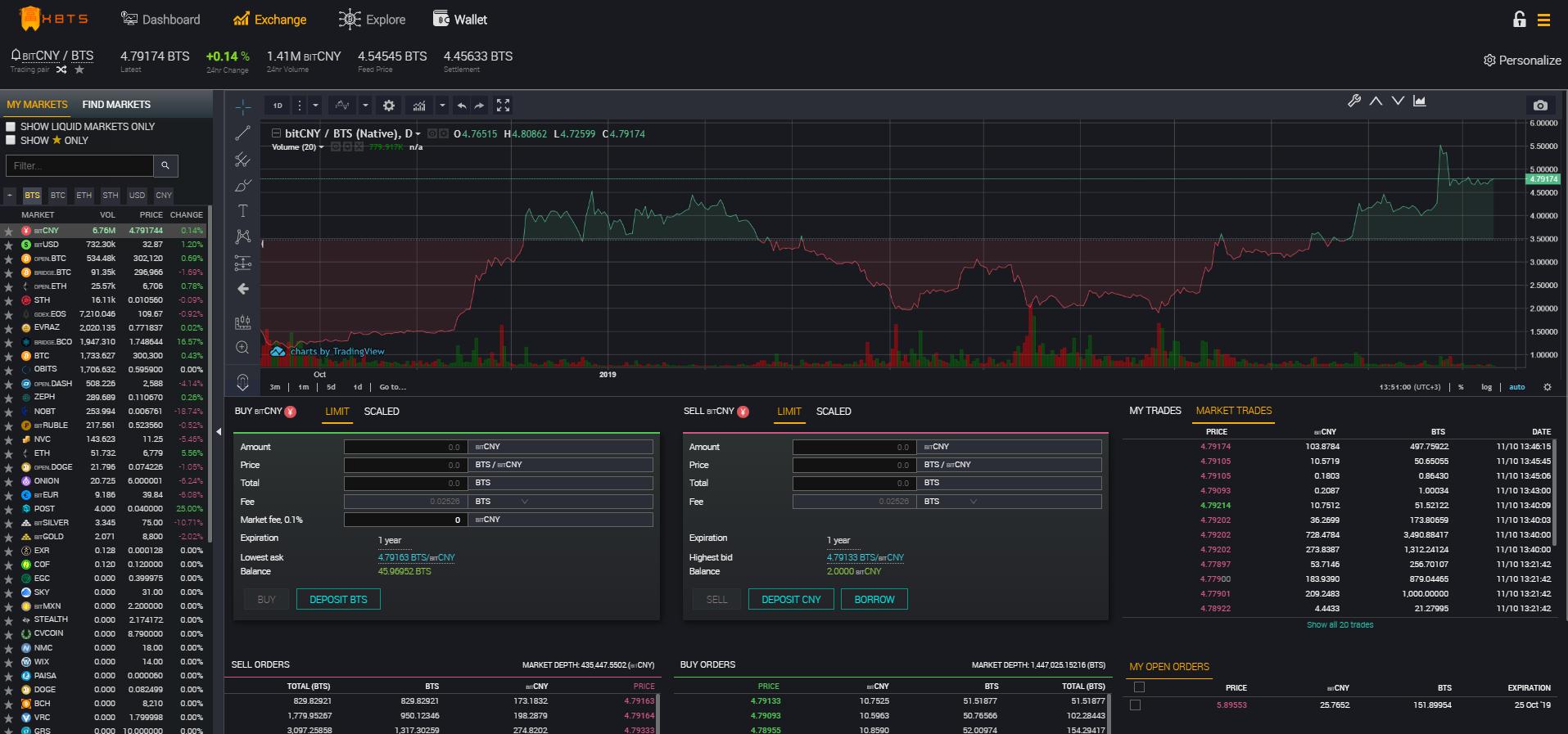 XBTS.io-Trading-View