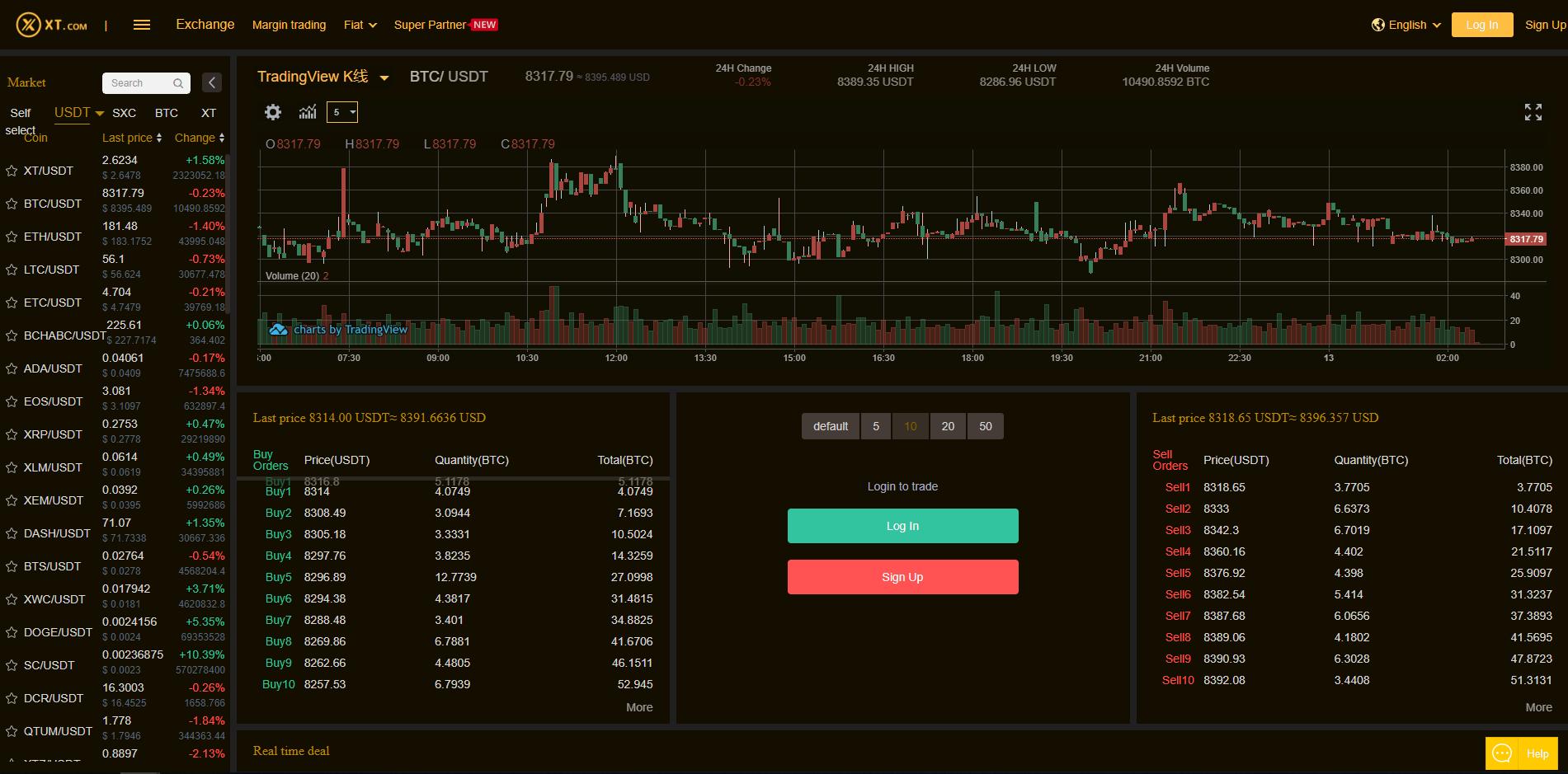 XT.com Trading View