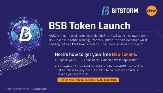 ABCC Coin Bitstorm