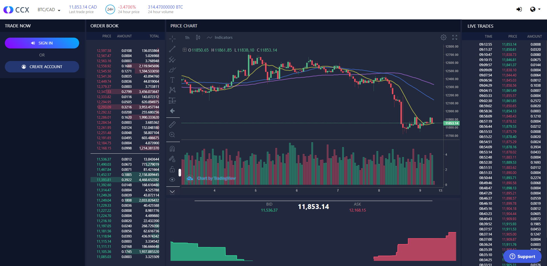CCXCanada Trading View