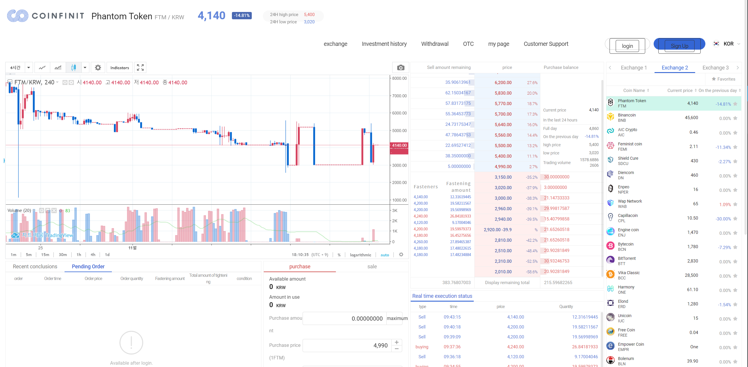 Coinfinit Trading View