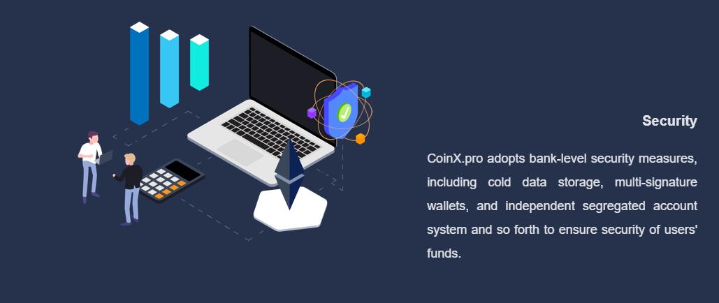 Coinx.pro Security Measures