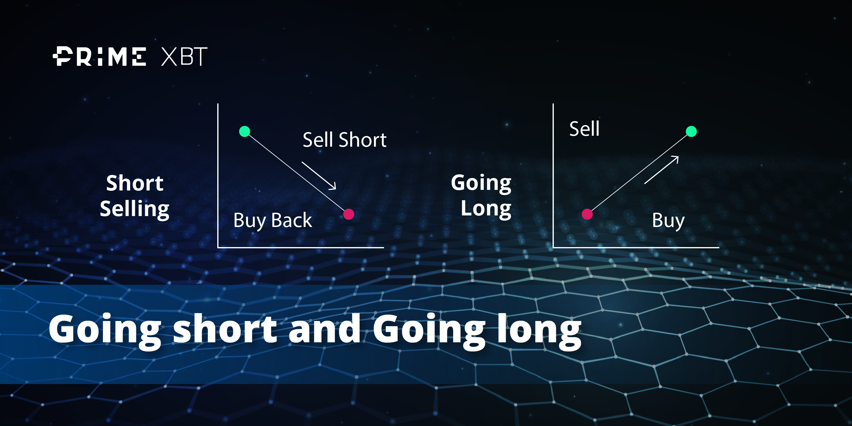 Crypto Margin Trading Going Short Going Long