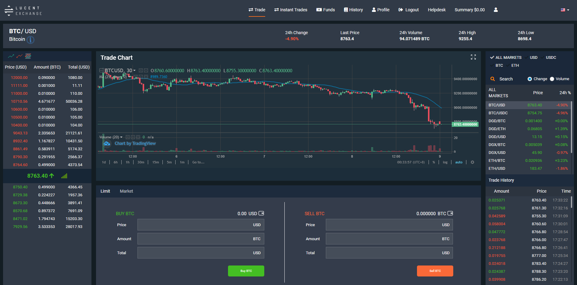 Lucent Exchange Trading View