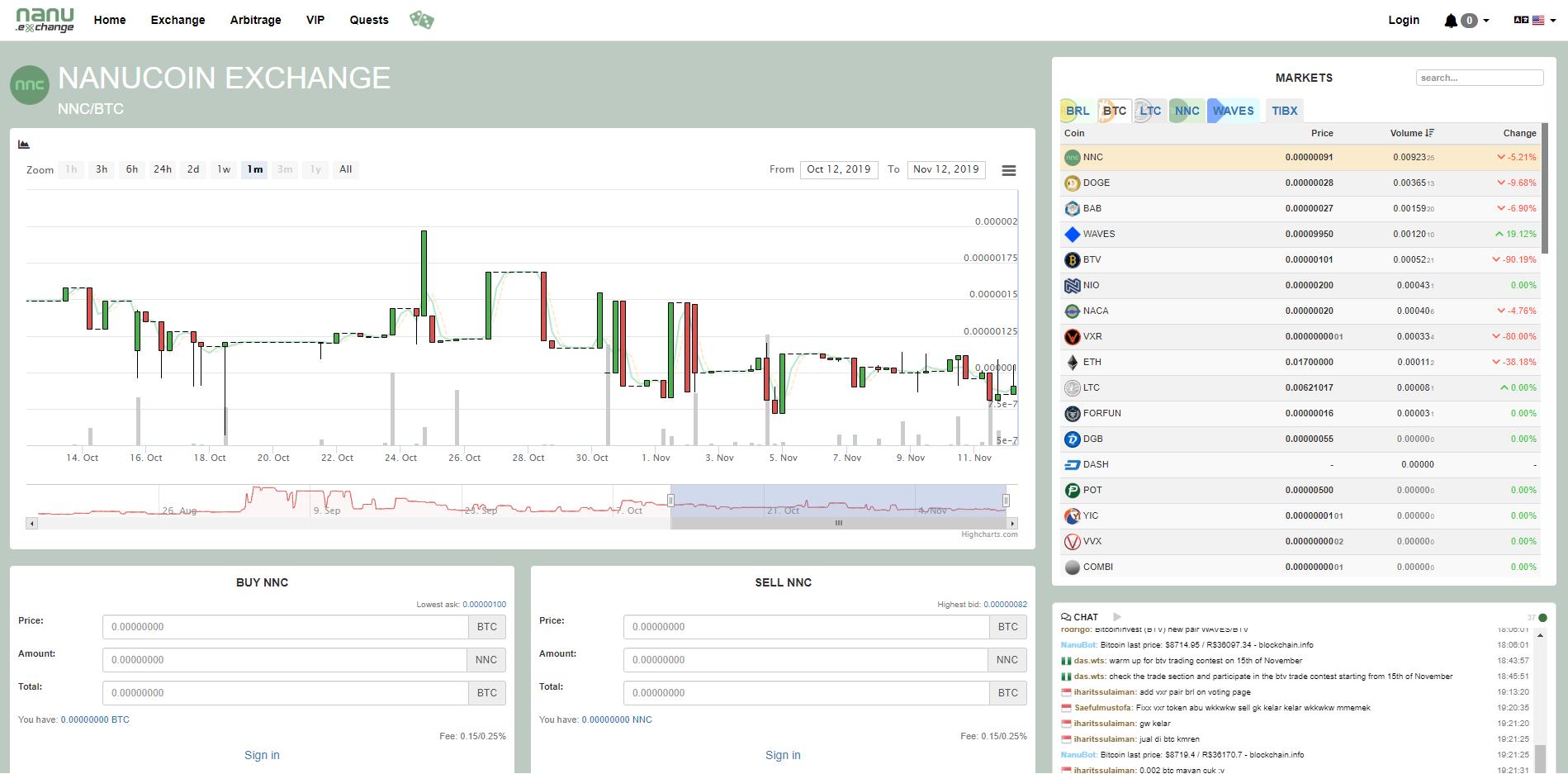 Nanu Exchange Trading View