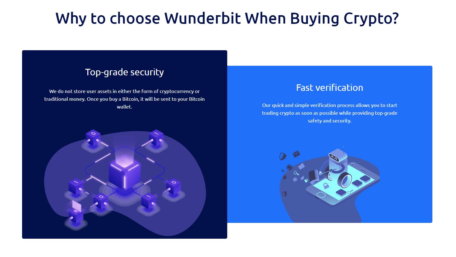 WunderBit Why