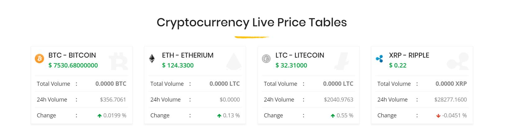 CashFinex Crypto Prices