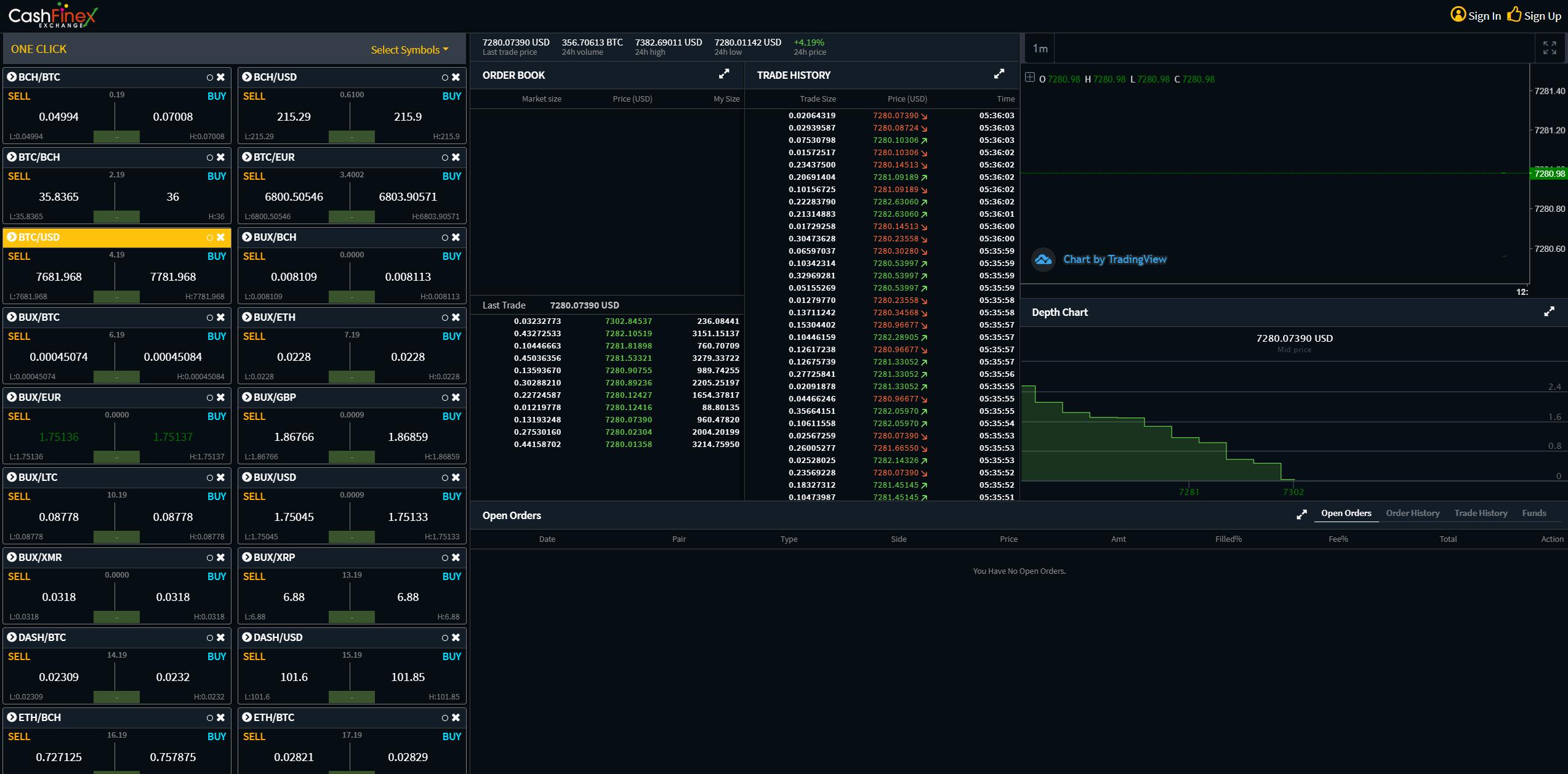 CashFinex Trading View