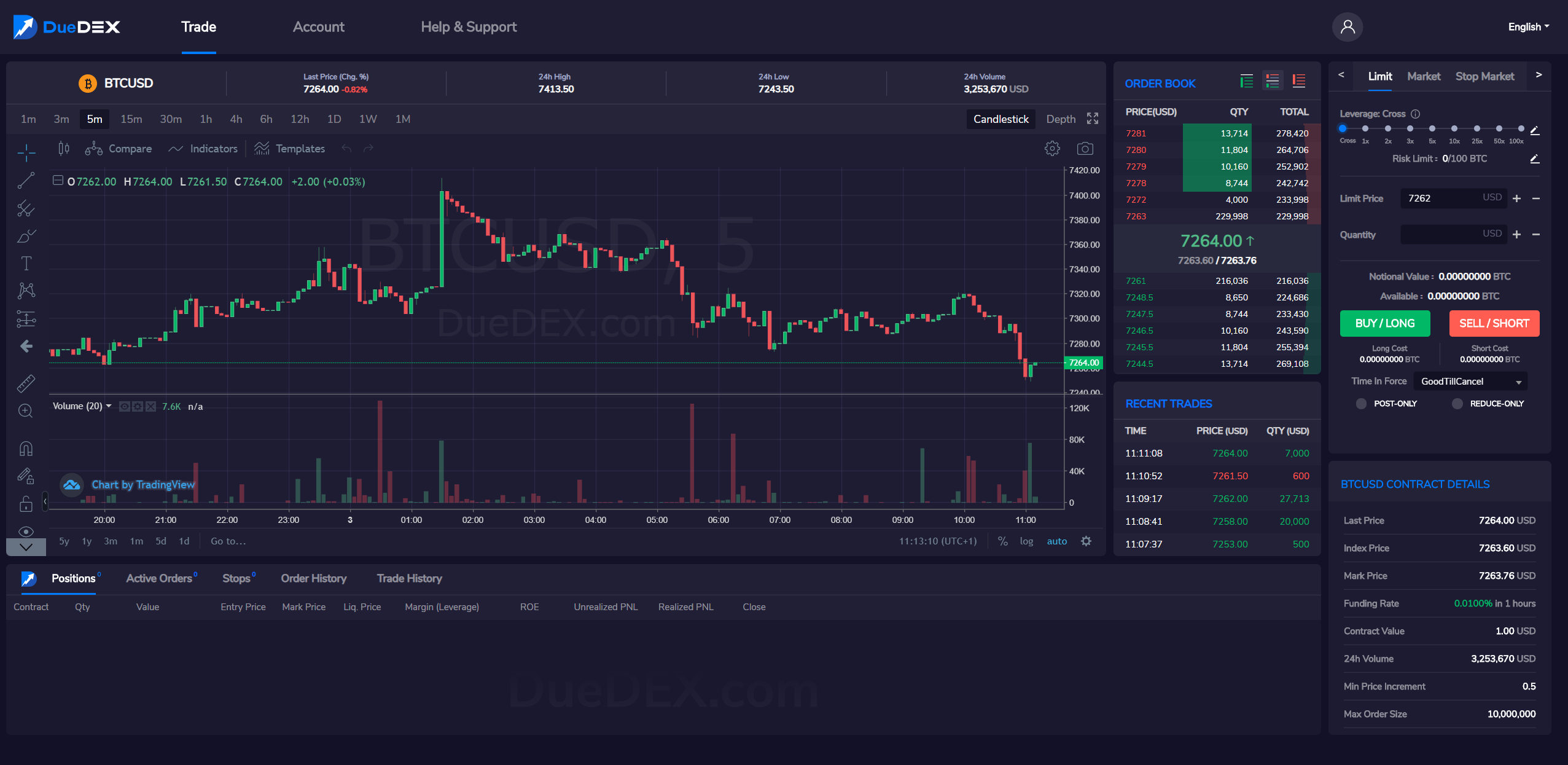 DueDEX Trading View