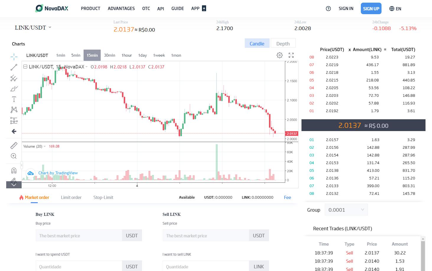 NovaDAX Trading View Advanced
