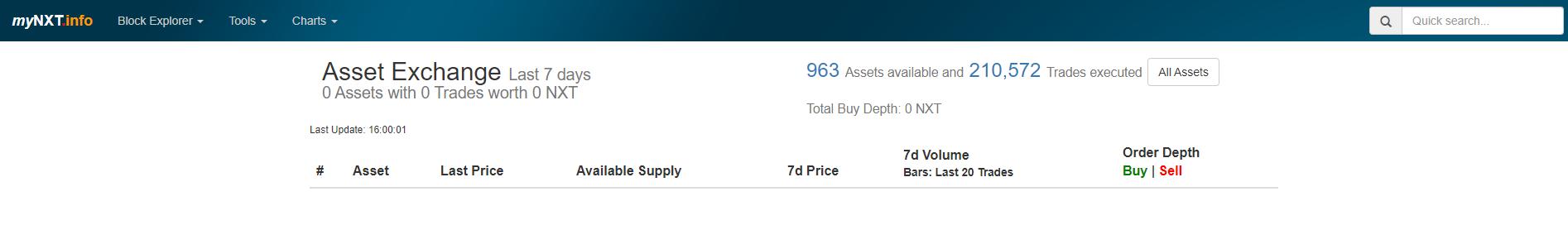 Nxt Asset Exchange - Dead
