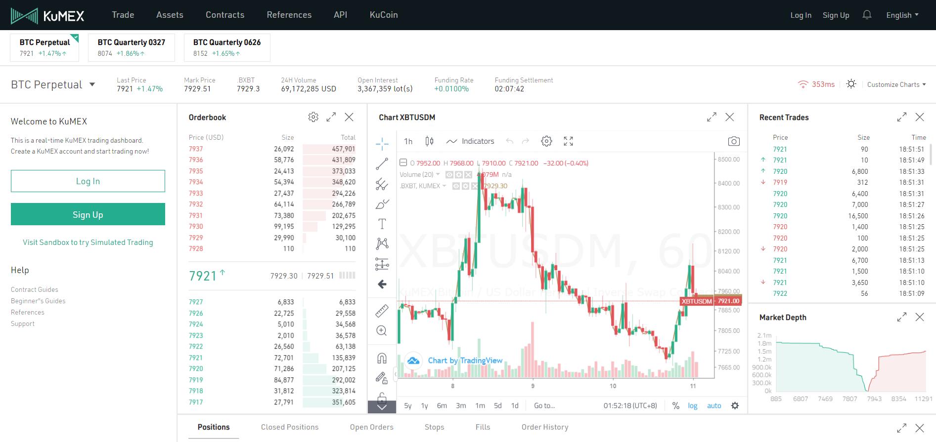 KuMEX Trading View