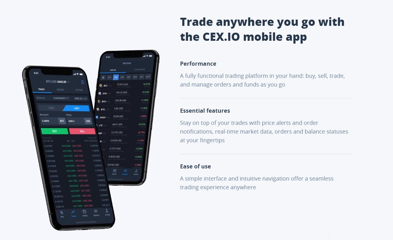 CEX.io Mobile Support