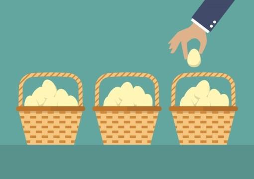 Market Investments Ideas
